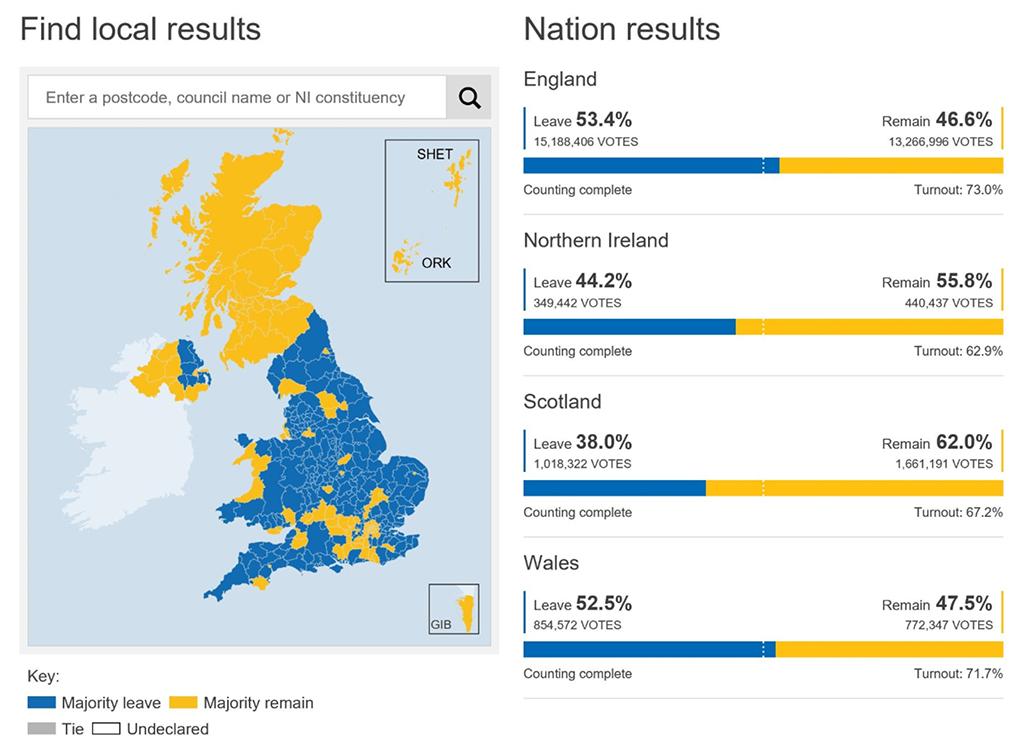 UK_EU_2